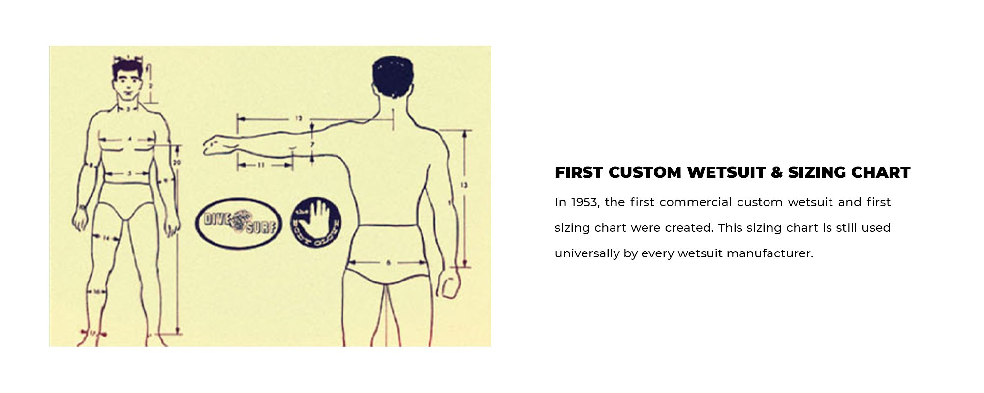 First Custom Wetsuit & Sizing Chart | In 1953, the first commercial custom wetsuit and first sizing chart were created. This sizing chart is still used universally by every wetsuit manufacturer.