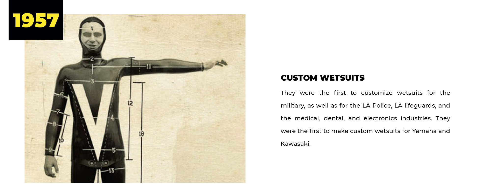 1957 | Custom Wetsuits | They were the first to customize wetsuits for the military, as well as for the LA Police, LA lifeguards, and the medical, dental, and electronics industries. They were the first to make custom wetsuits for Yamaha and Kawasaki.
