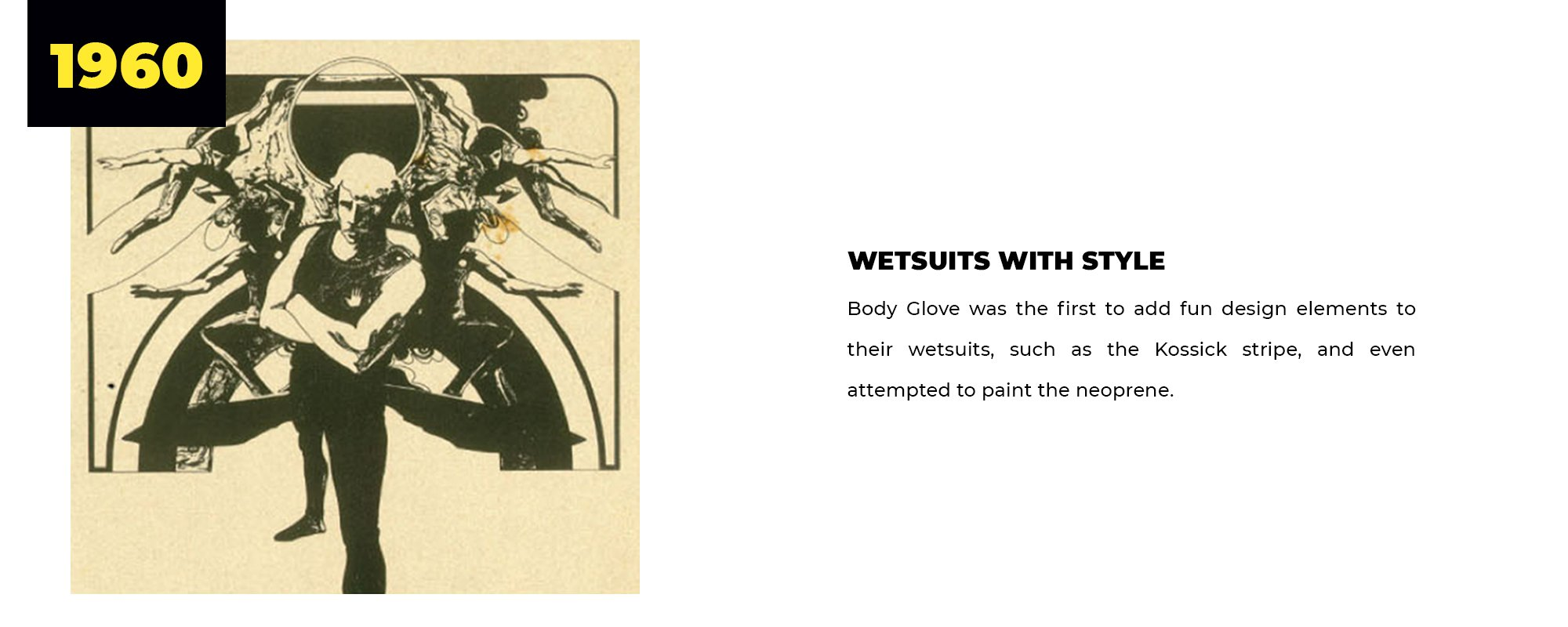 1960 | Wetsuits with Style | Body Glove was the first to add fun design elements to their wetsuits, such as the Kossick stripe, and even attempted to paint the neoprene.