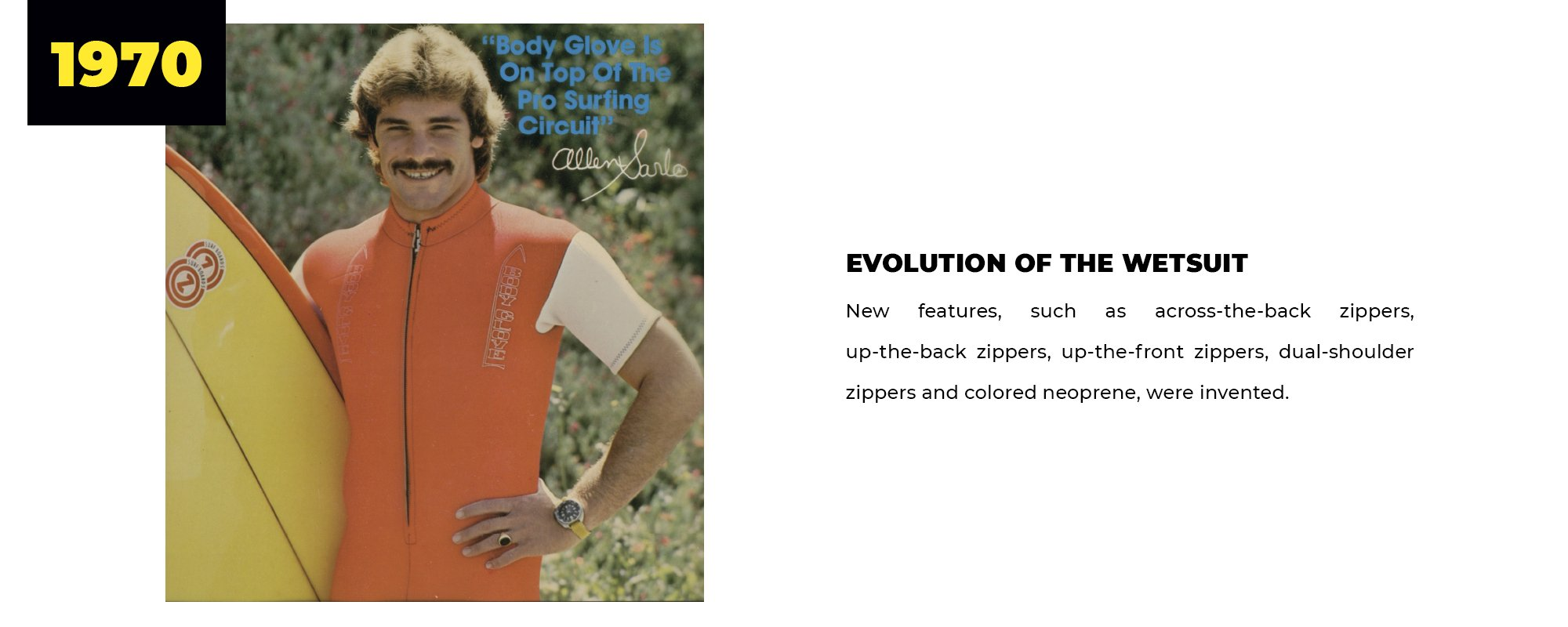 1970 | Evolution of the Wetsuit | New features, such as across-the-back zippers, up-the-back zippers, up-the-front zippers, dual-shoulder zippers and colored neoprene, were invented.