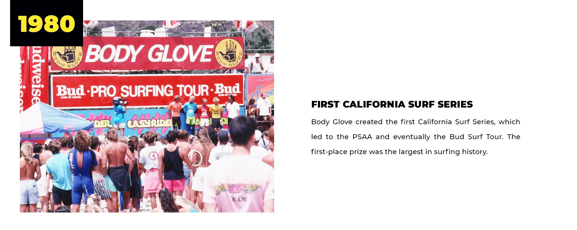 1980 | First California Surf Series | Body Glove created the first California Surf Series, which led to the PSAA and eventually the Bud Surf Tour. The first-place prize was the largest in surfing history.