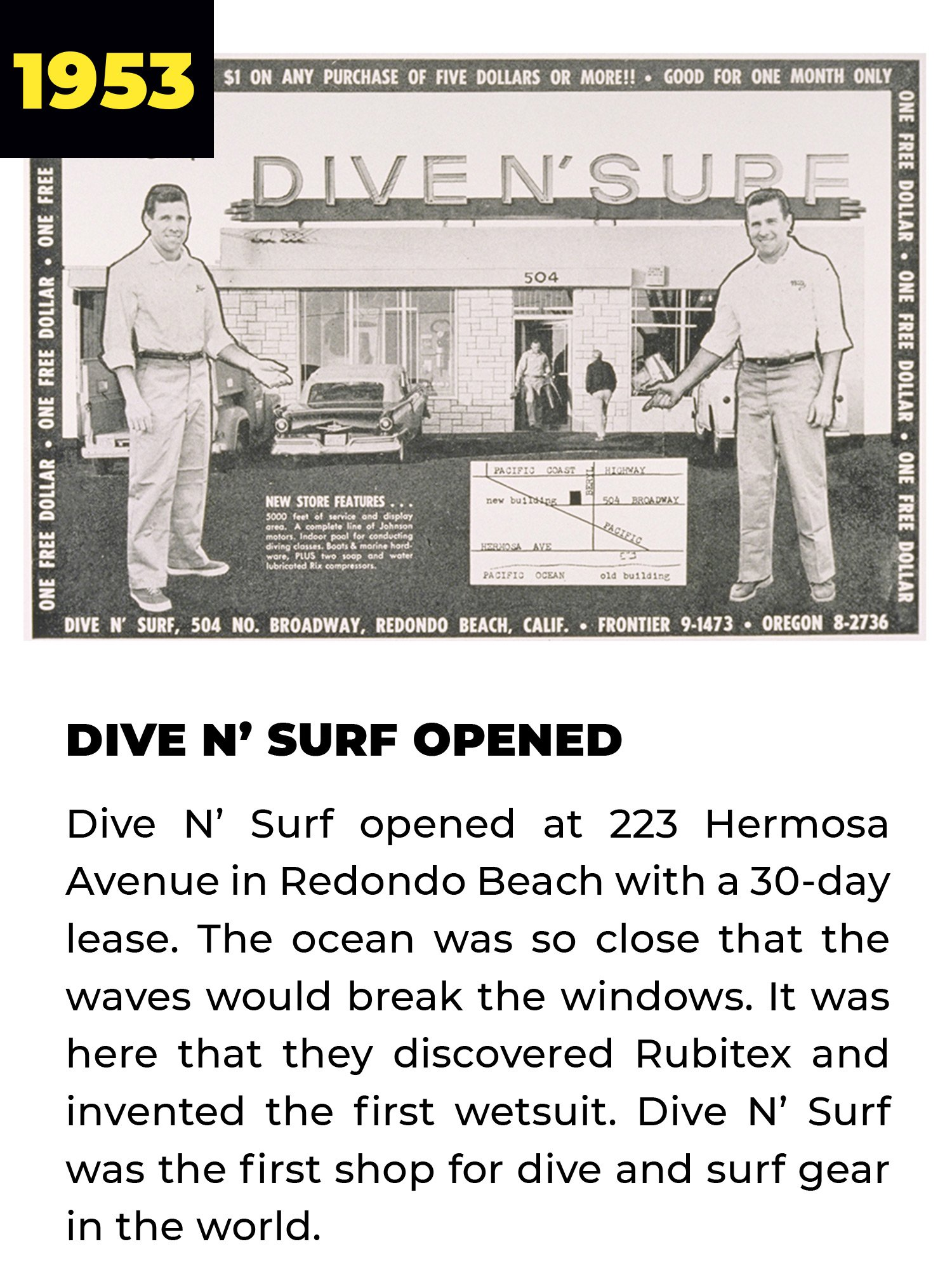 1953 | Dive N' Surf Opened | Dive N' Surf opened at 223 Hermosa Avenue in Redondo Beach with a 30-day lease. The ocean was so close that the waves would break the windows. It was here that they discovered Rubitex and invented the first wetsuit. Dive N' Surf was the first shop for dive and surf gear in the world.