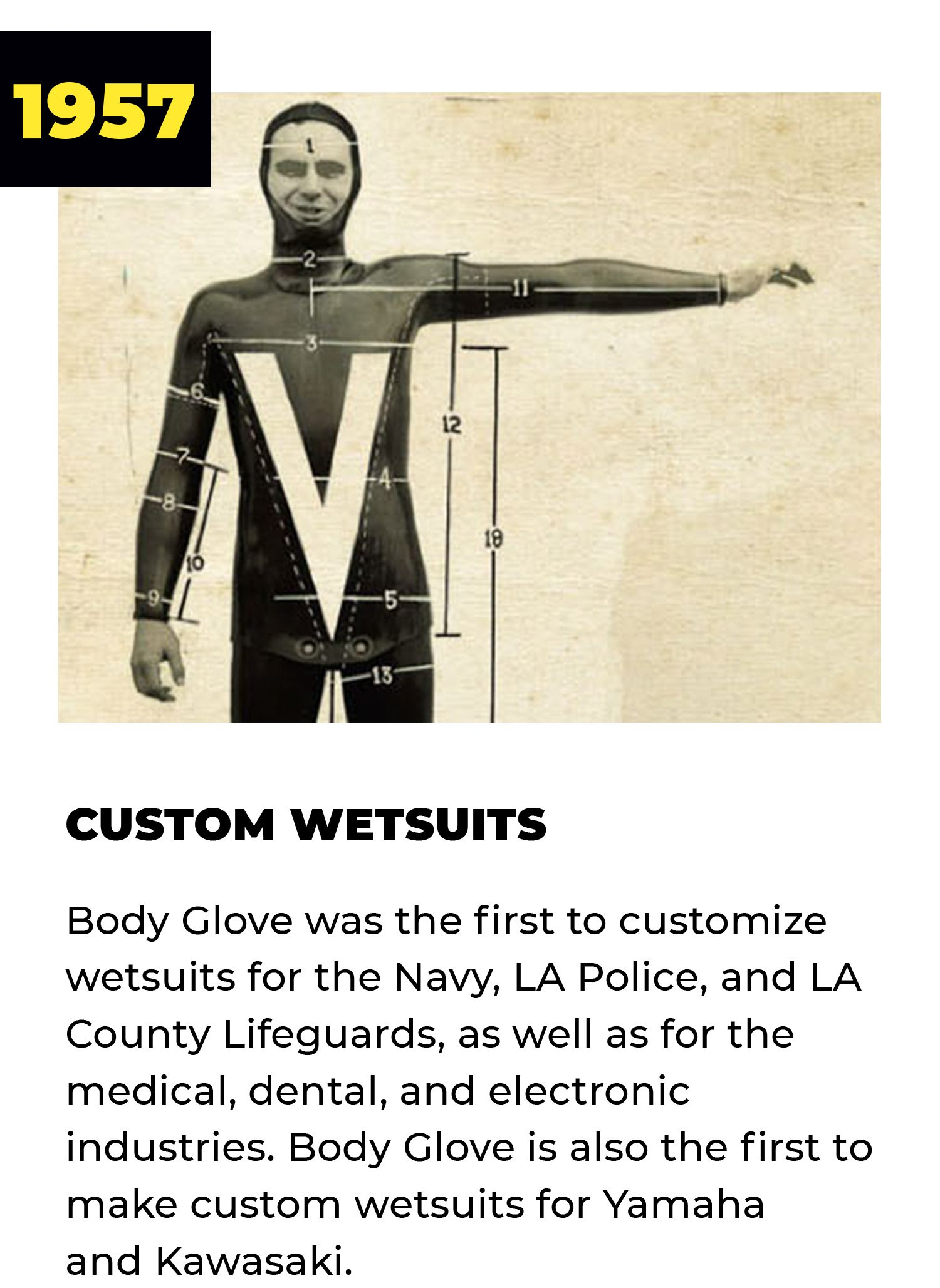 1957 | Custom Wetsuits | Body Glove was the first to customize wetsuits for the Navy, LA Police and LA County Lifeguards, as well as for the medical, dental, and electronic industries. Body Glove is also the first to make custom wetsuits for Yamaha and Kawasaki.