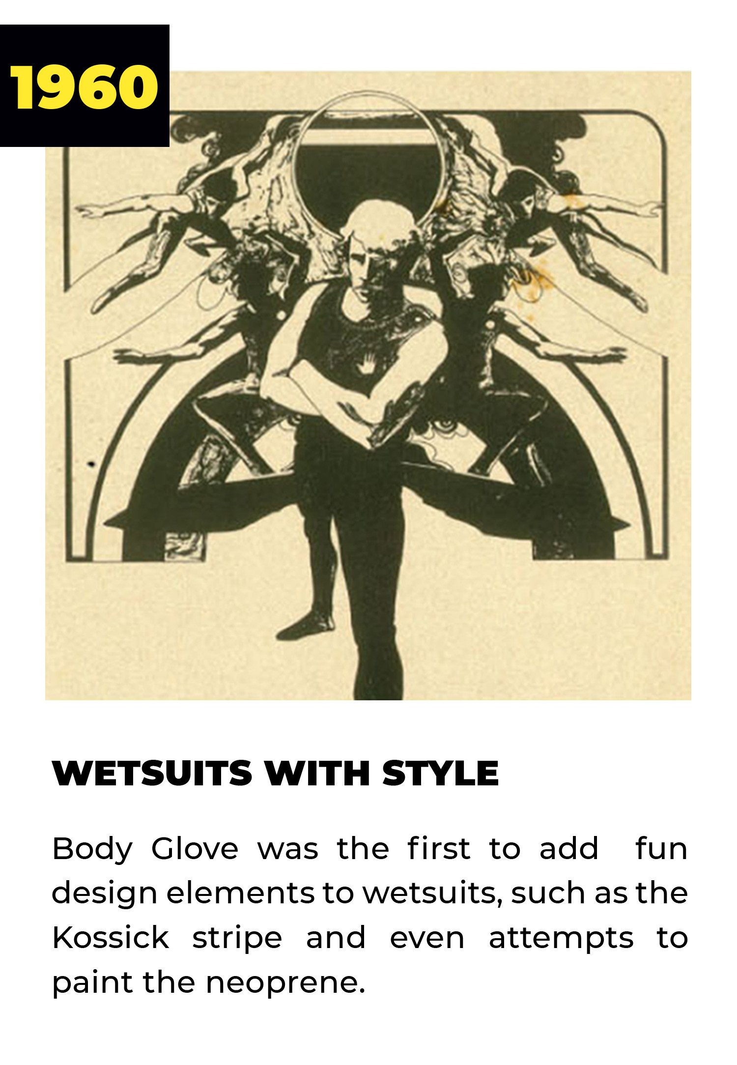 1960 | Wetsuits with Style | Body Glove was the first to add fun design elements to wetsuits, such as the Kossick stripe and even attempts to paint the neoprene.