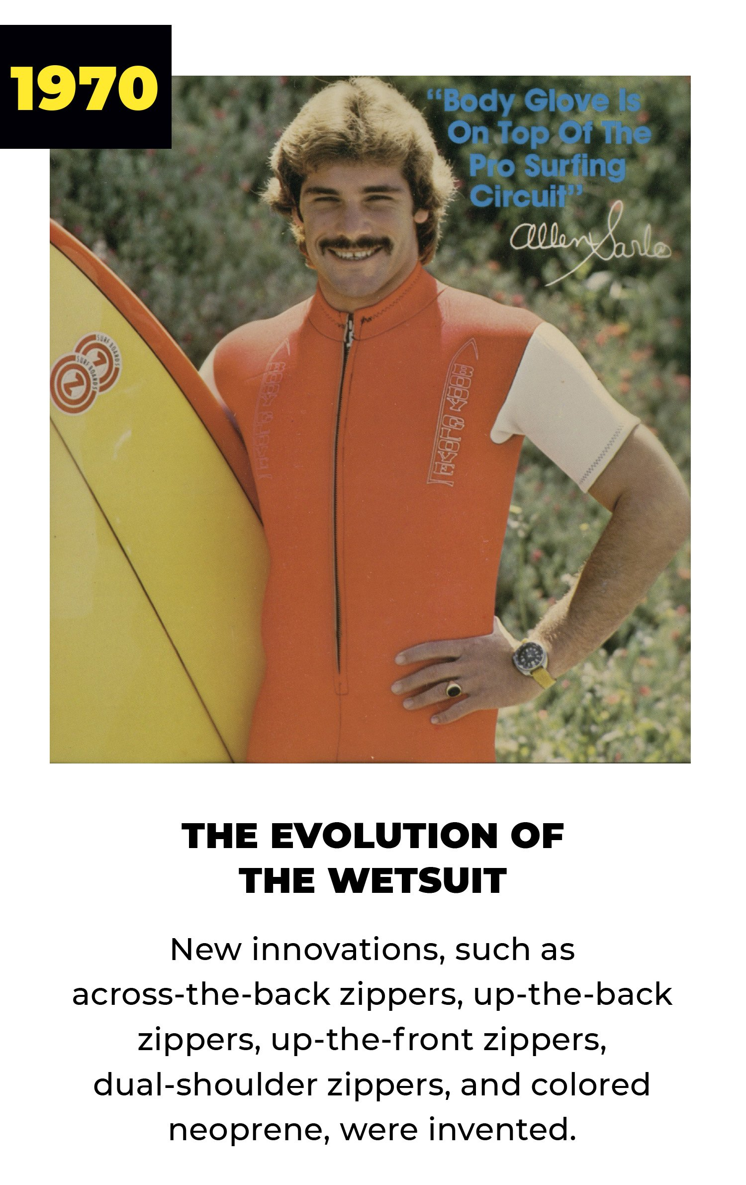 1970 | The Evolution of the Wetsuit | New innovations, such as across-the-back zippers, up-the-back zippers, dual-shoulder zippers, and colored neoprene, were invented.