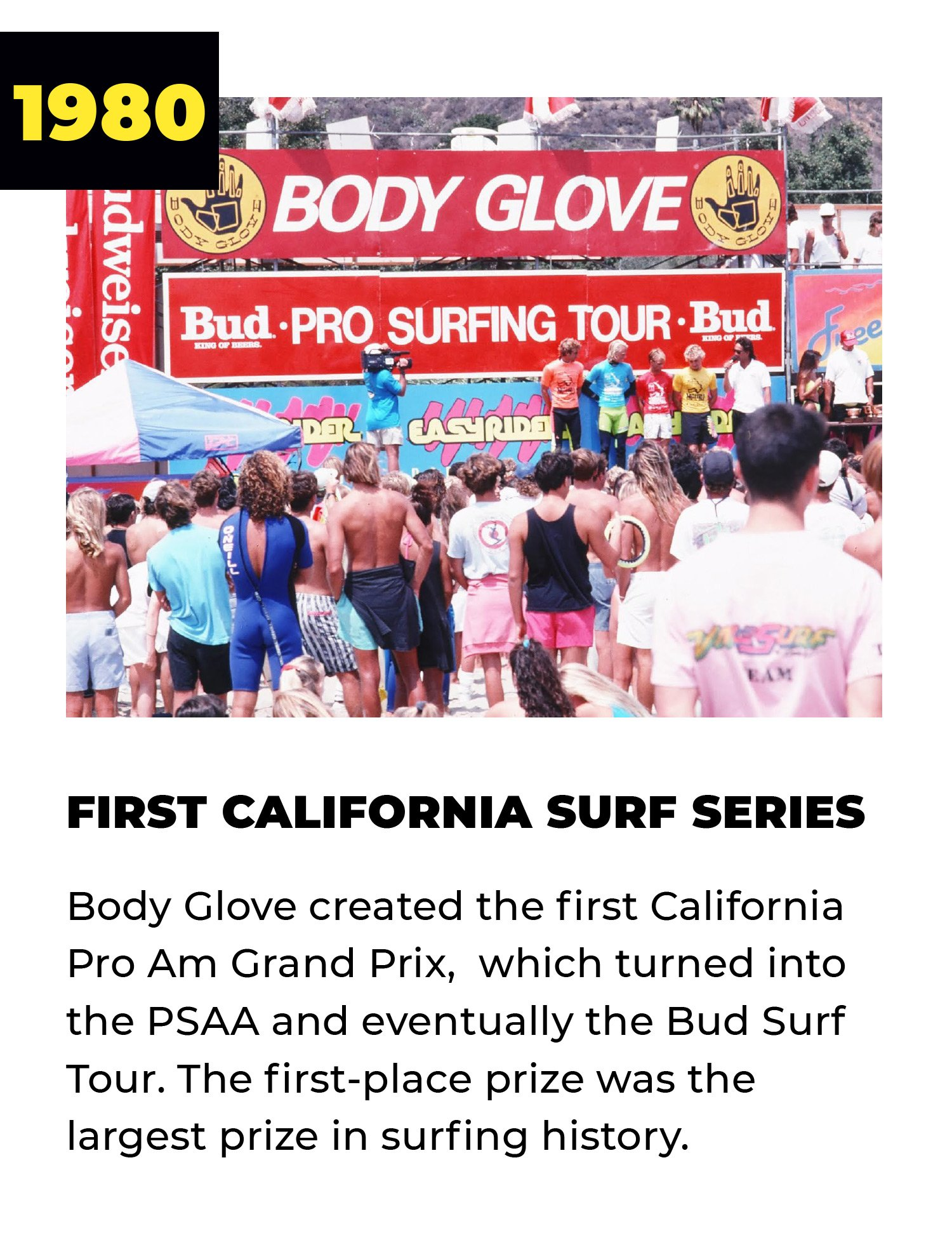 1980 | First California Surf Series | Body Glove created the first California Pro Am Grand Prix, which turned into the PSAA and eventually the Bud Surf Tour. The first-place price was the largest price in surfing history.